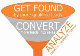 dental-online-marketing-funnel