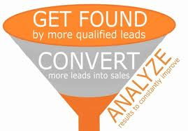 dental-online-marketing-funnel